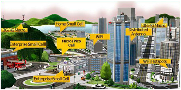 Small cells technologies of mobile networks that nms must manage