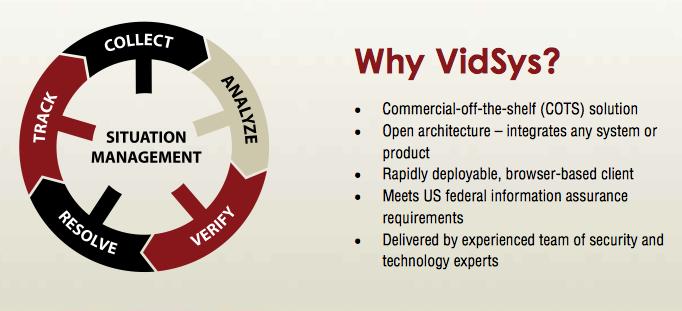 VidSys Characteristics