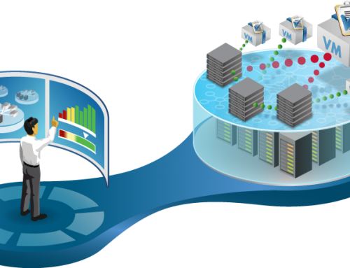 Introduction to SNMP protocol, definition, MIBs, OIDs, ports and more