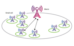 how small cells can be combined with macro cells in mobile networks
