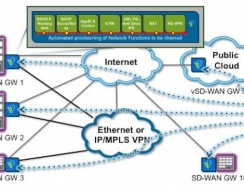 SD WAN Performance Monitoring – The use case of Verizon selecting SevOne
