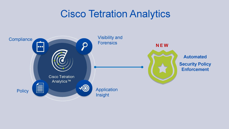 Cisco Tetration Analytics