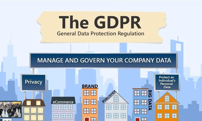 GDPR: Will you be responsible or response-able?